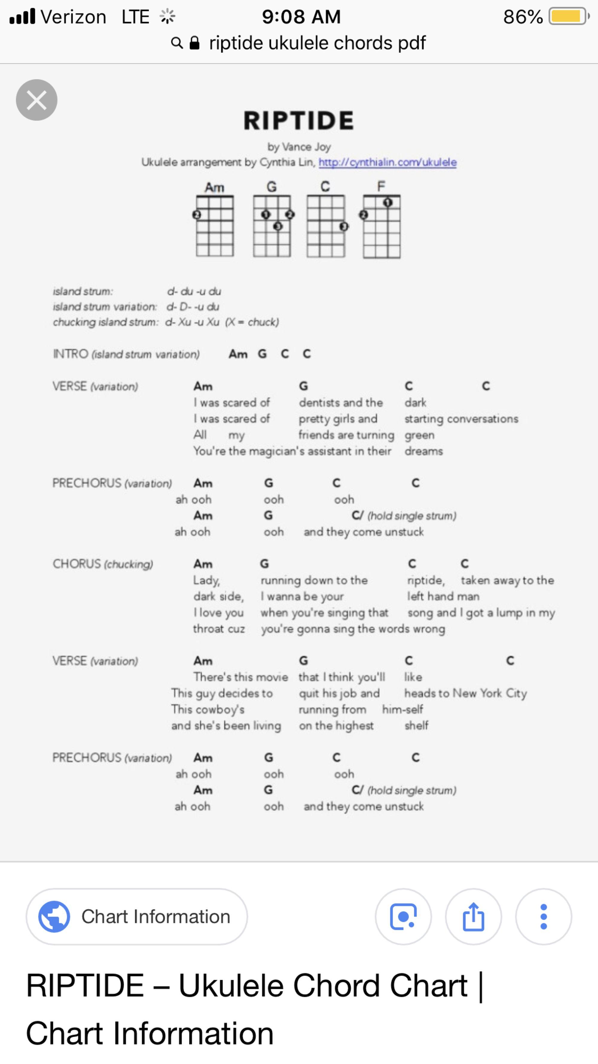 Riptide Chords Ukulele In 2020 Ukulele Songs