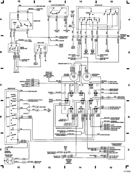 89 Jeep YJ Wiring Diagram | 89 Jeep YJ Wiring Diagram  http://www.jeepkings.ca/forums/showthread ... | Jeep yj, Jeep, Jeep  wrangler yj Pinterest