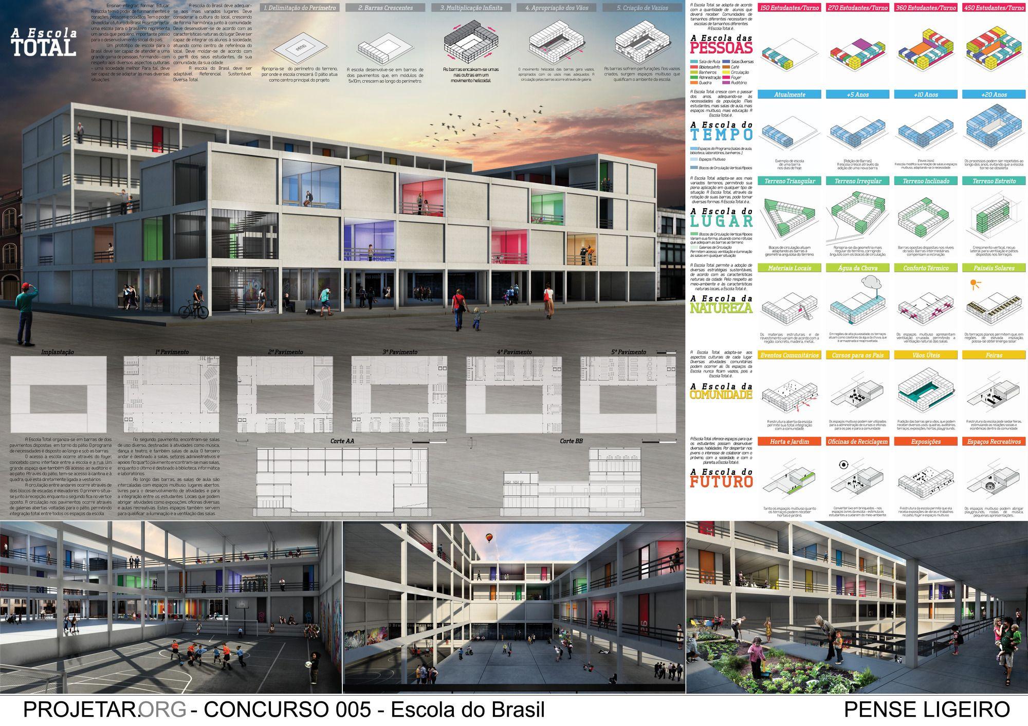 Galeria - Resultados do Concurso #005 Projetar.org - Escola do Brasil - 61