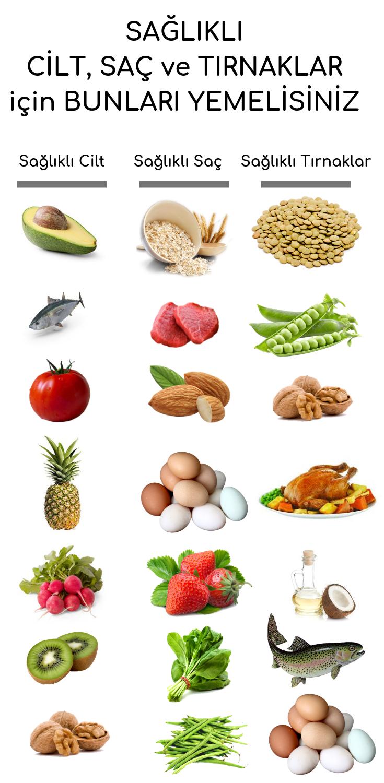 Cilde Saclara Ve Tirnaklara Iyi Gelen Yiyecekler In 2020 Best Foods For Skin Health Lifestyle Food Hair And Nails