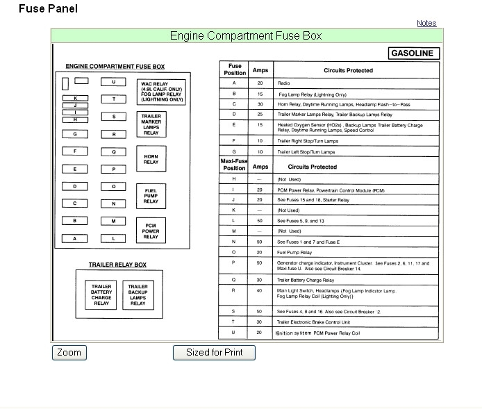 94 ford fuse box diagram 1995 ford f250 351 4wd under hood fuse box diagram ford truck 94 ford f150 fuse box diagram 1995 ford f250 351 4wd under hood fuse
