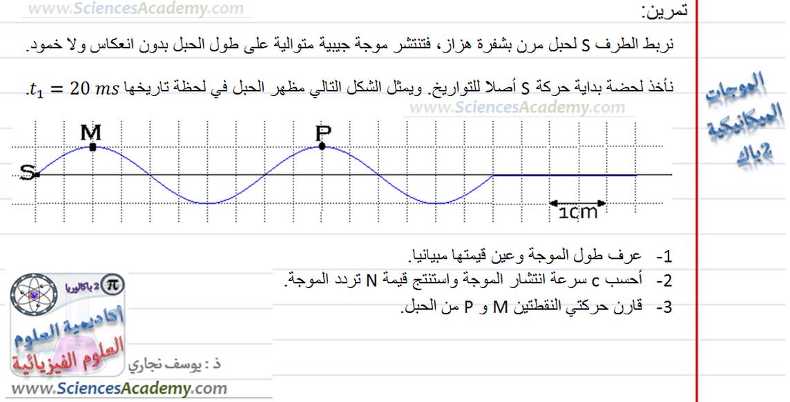 أكاديمية العلوم الموجات الميكانيكية تصحيح تمرين 1 Chart Line Chart