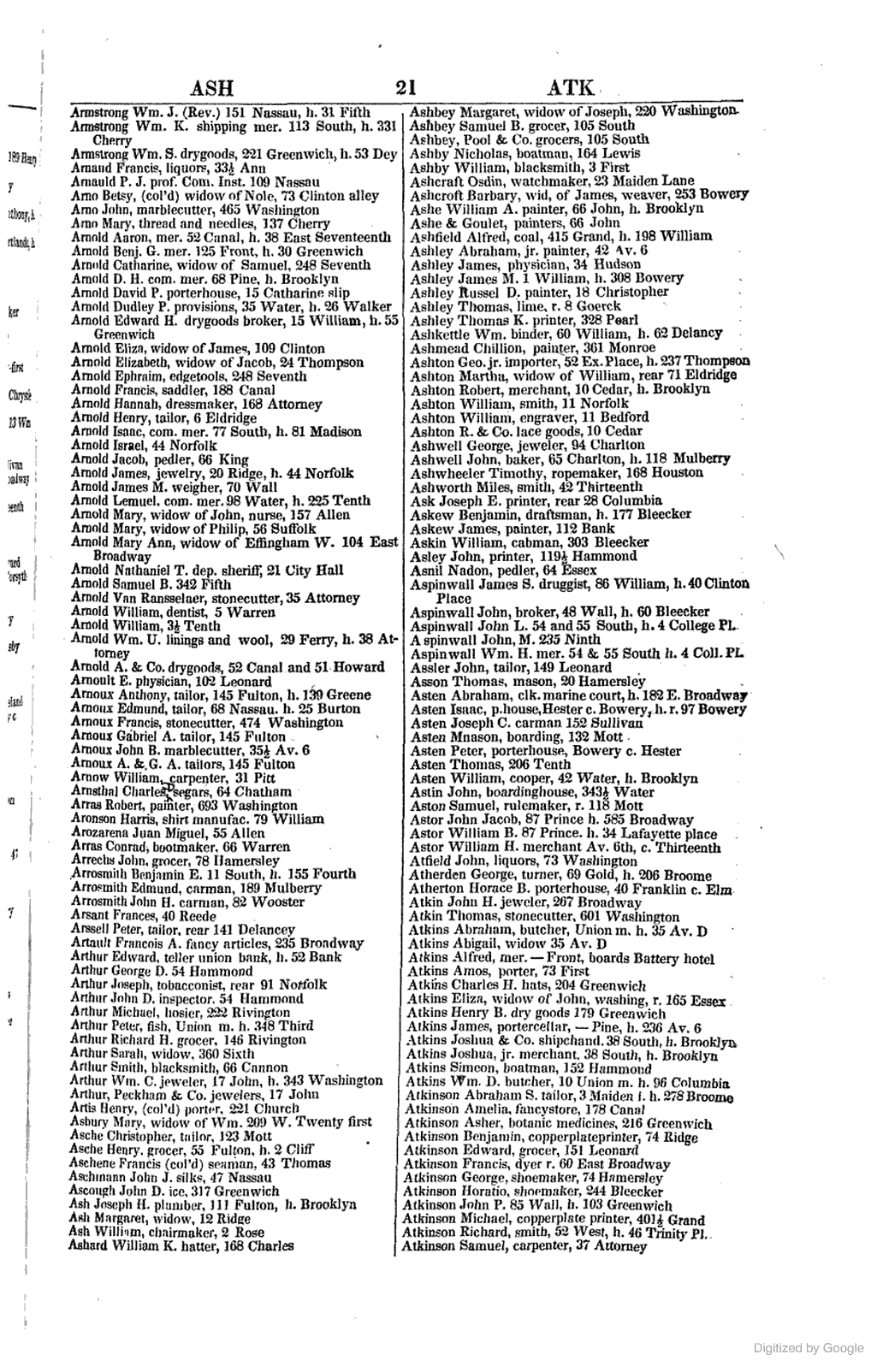 Asten Isaac Porterhouse Hester C Bowery H R 97 Bowery 1842 The New York City And Co Partnership Directory New York City York New York