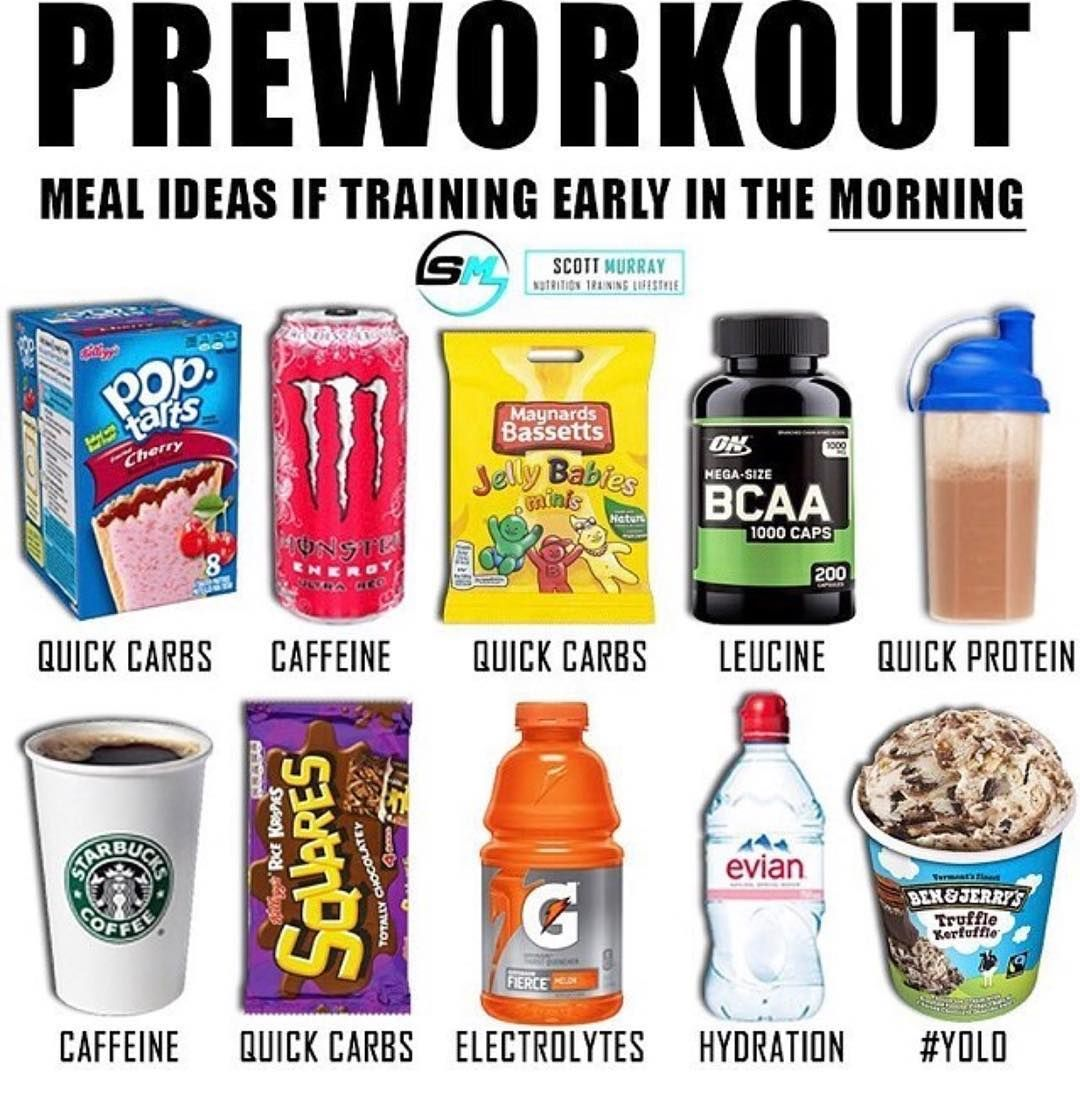 Preworkout I Usually Have A Banana And A Quick Protein Shake But All Of These Things Can Help Fuel Your Wo Pre Workout Food Best Pre Workout Food Workout Food
