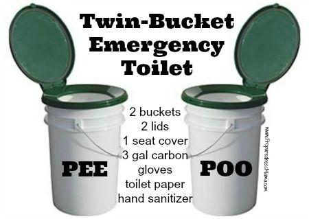Make A Diy Twin Bucket Emergency Toilet Emergency Preparedness