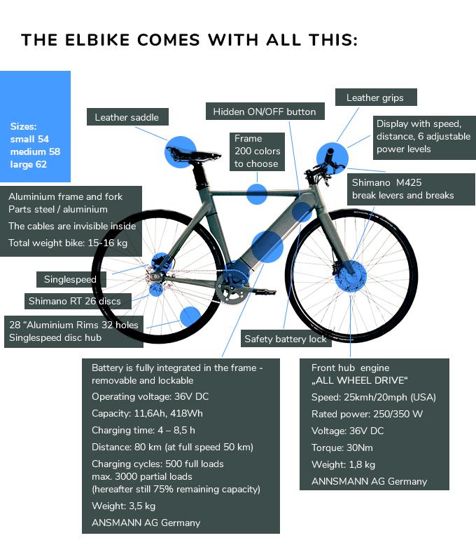 The Elbike Ebike Electric Bike Bike