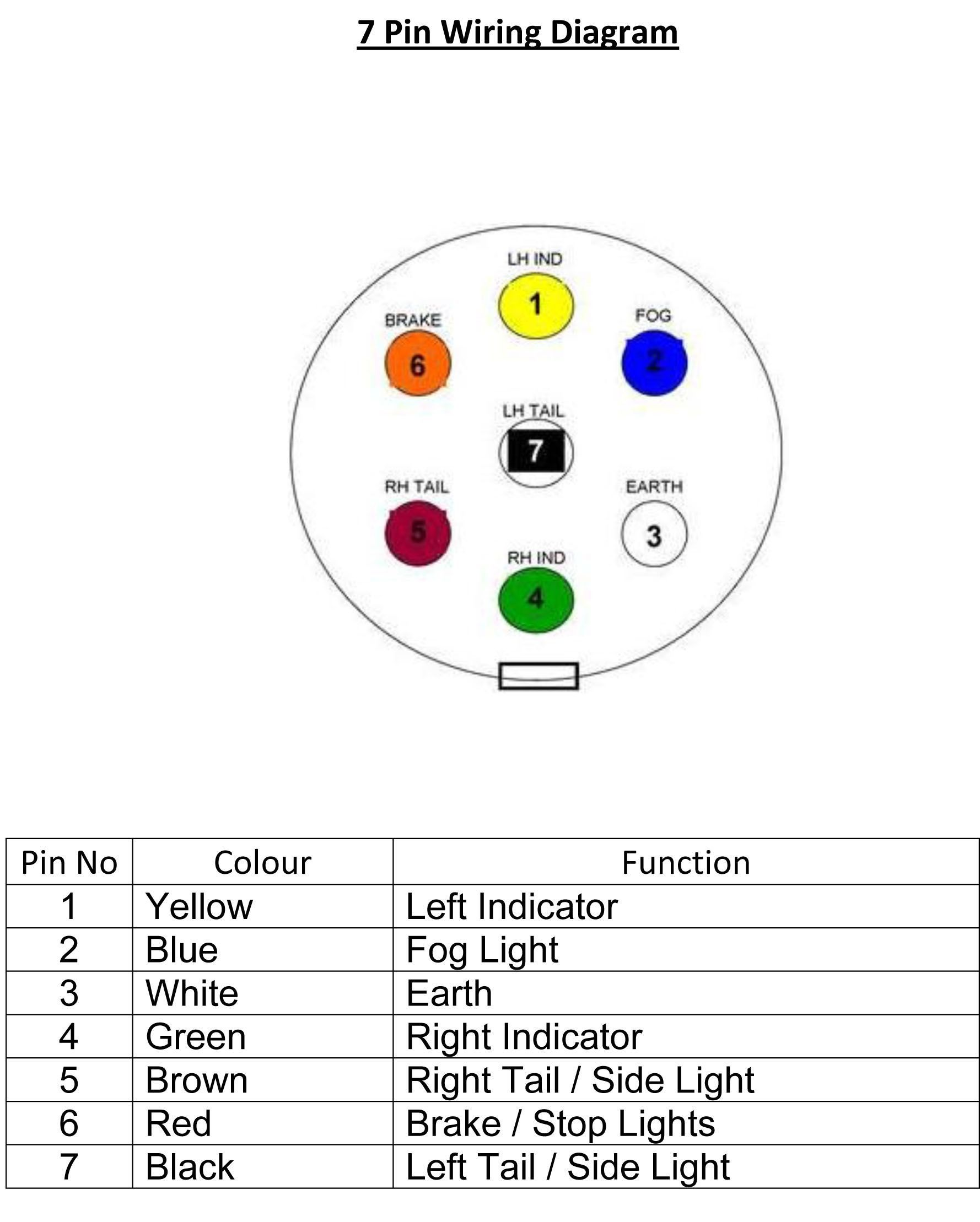 Pollak Seven Pin Trailer Wiring Diagram