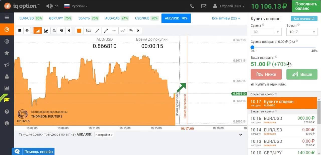 Бинарные опционы iqoption.com отзывы индюк форекс