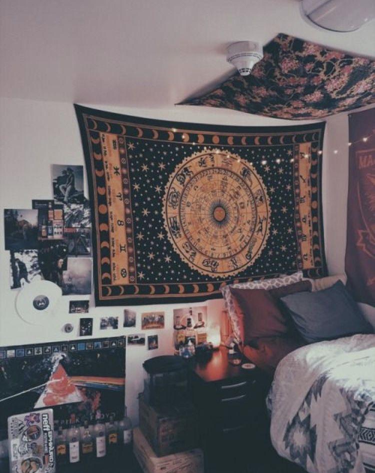 10+ Astrology room decor info