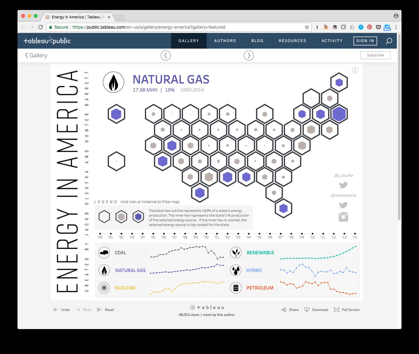 Pin by D Kalafus on Data Visualizations | Data visualization, Us map ...