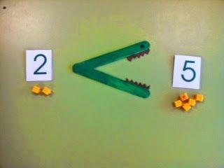 Aprender jugando en familia: Actividad con material casero para trabajar los signos matemáticos de mayor y menor de forma divertida