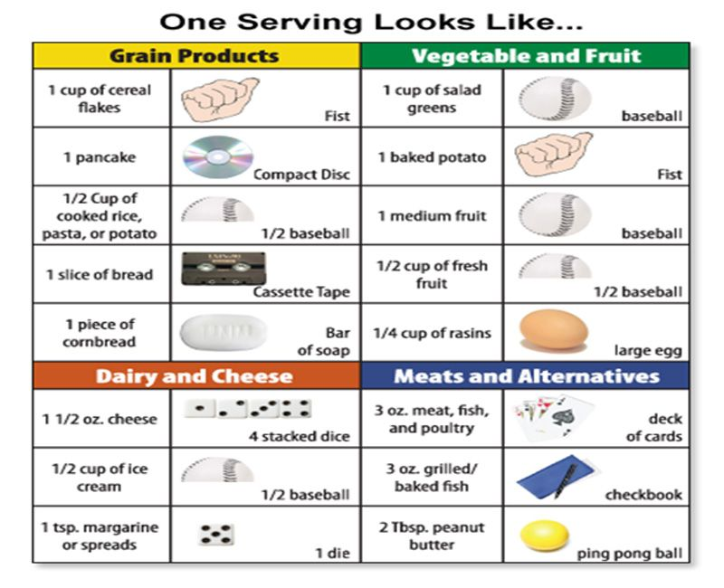 food cravings meaning - Google Search Health Pinterest - control chart