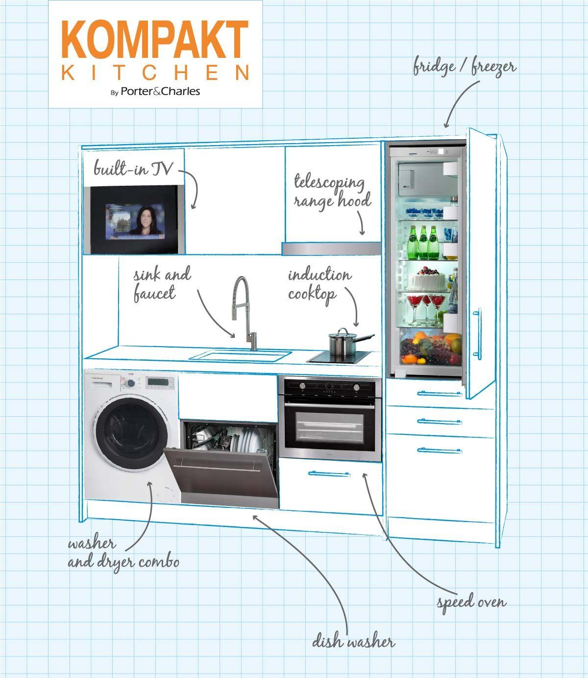 Kompakt Kitchen Small Loft Apartments House Redesign Kitchen