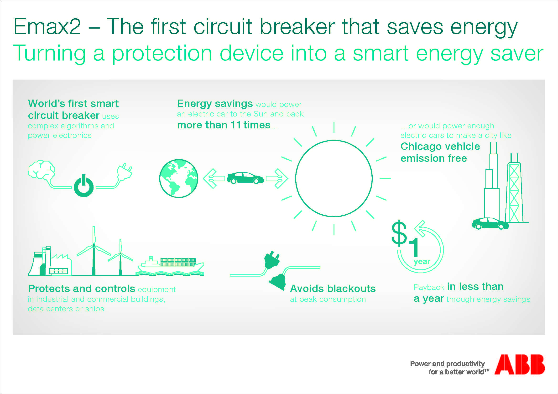 Pin By Design Publik On Abb Infographics Pinterest Power Saver Circuit Emax2