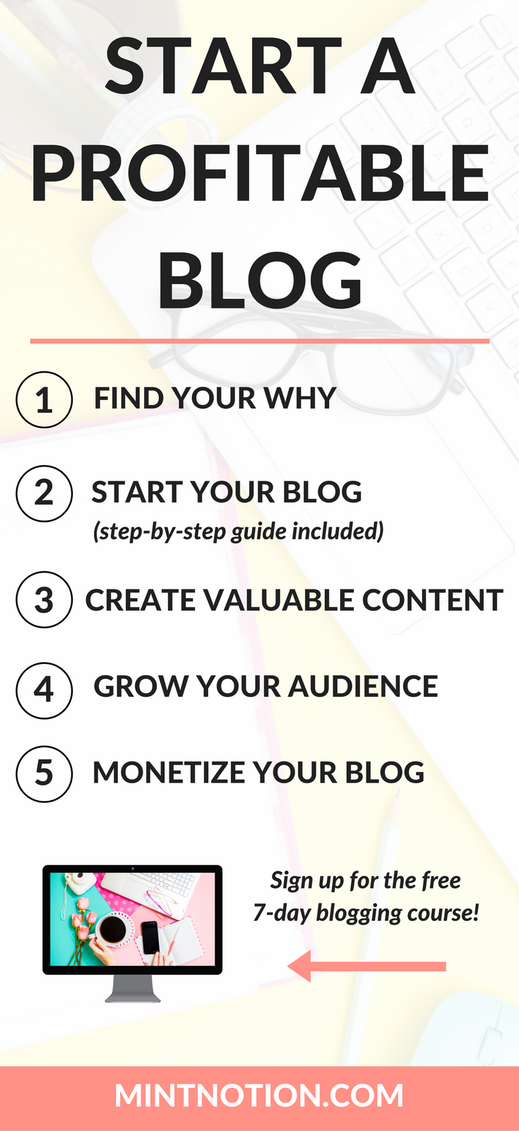 Start a profitable blog. Make money online. Extra income. Side hustles. Quit your job and work from home.