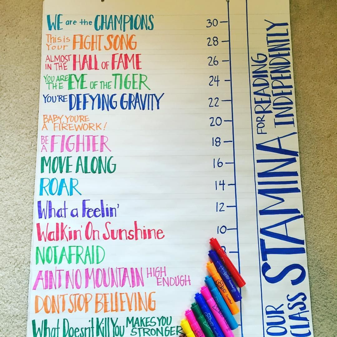 Class reading stamina chart with encouragements from pop music which can be…