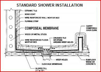 Shower Pan Leak Test | 30774d1273327366 Shower Stall Drain Leak Shower