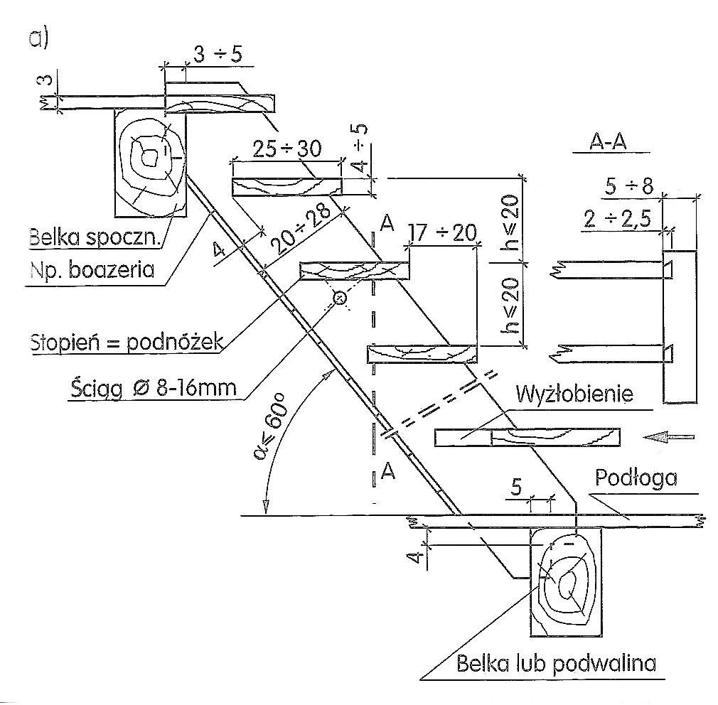 Home Cinema Design Szukaj W Google: Schody Drewniane Konstrukcja Schemat