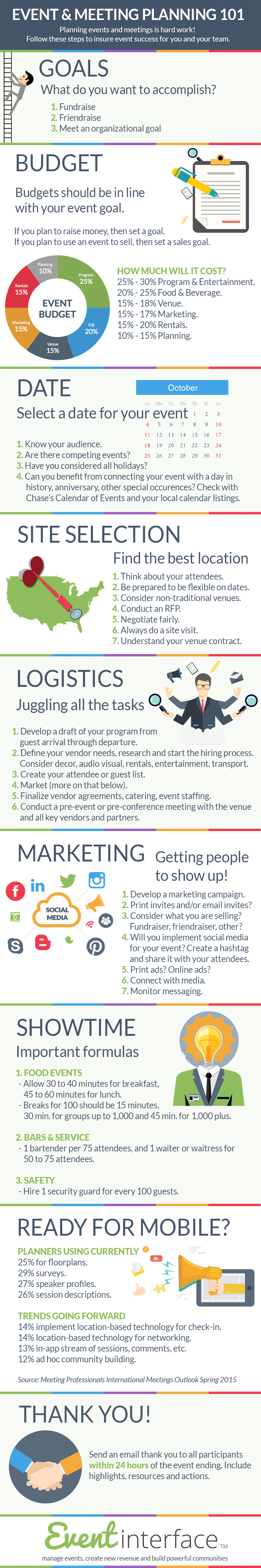 Event Planning infographic by Eventinterface. Planning events and meetings. #eventplanning #eventprofs #meetingprofs #eventtech #meetingplanning #infographic #Eventinterface