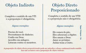 Lingua Portuguesa Verbo Transitivo Direto E Indireto Gramatica