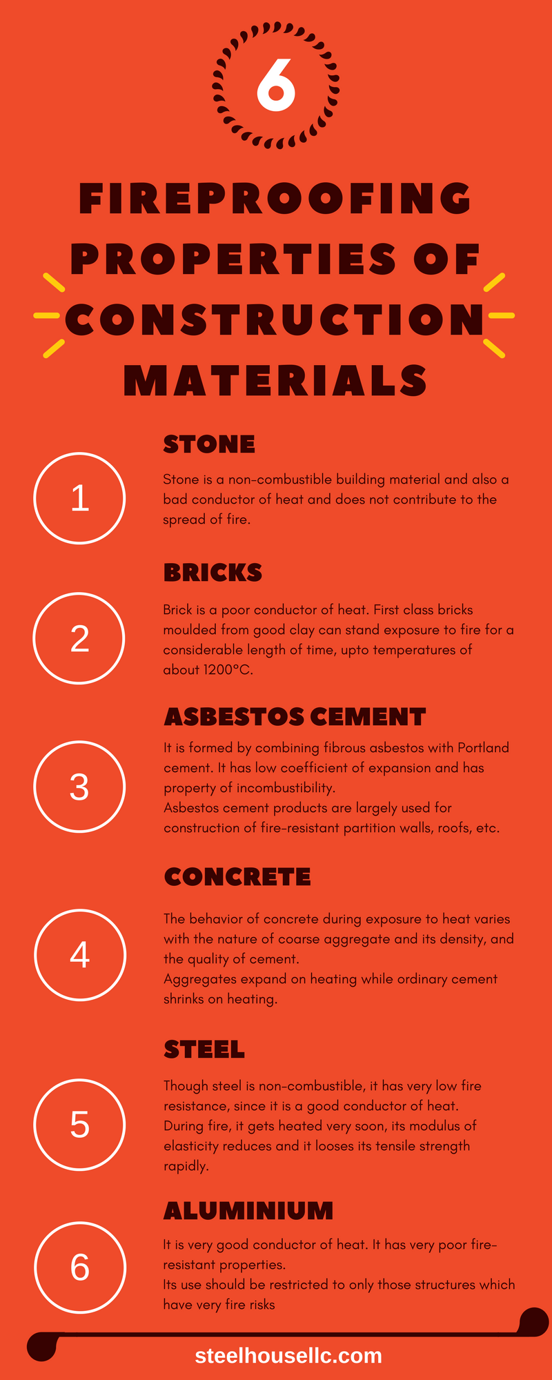 32++ What asbestos means