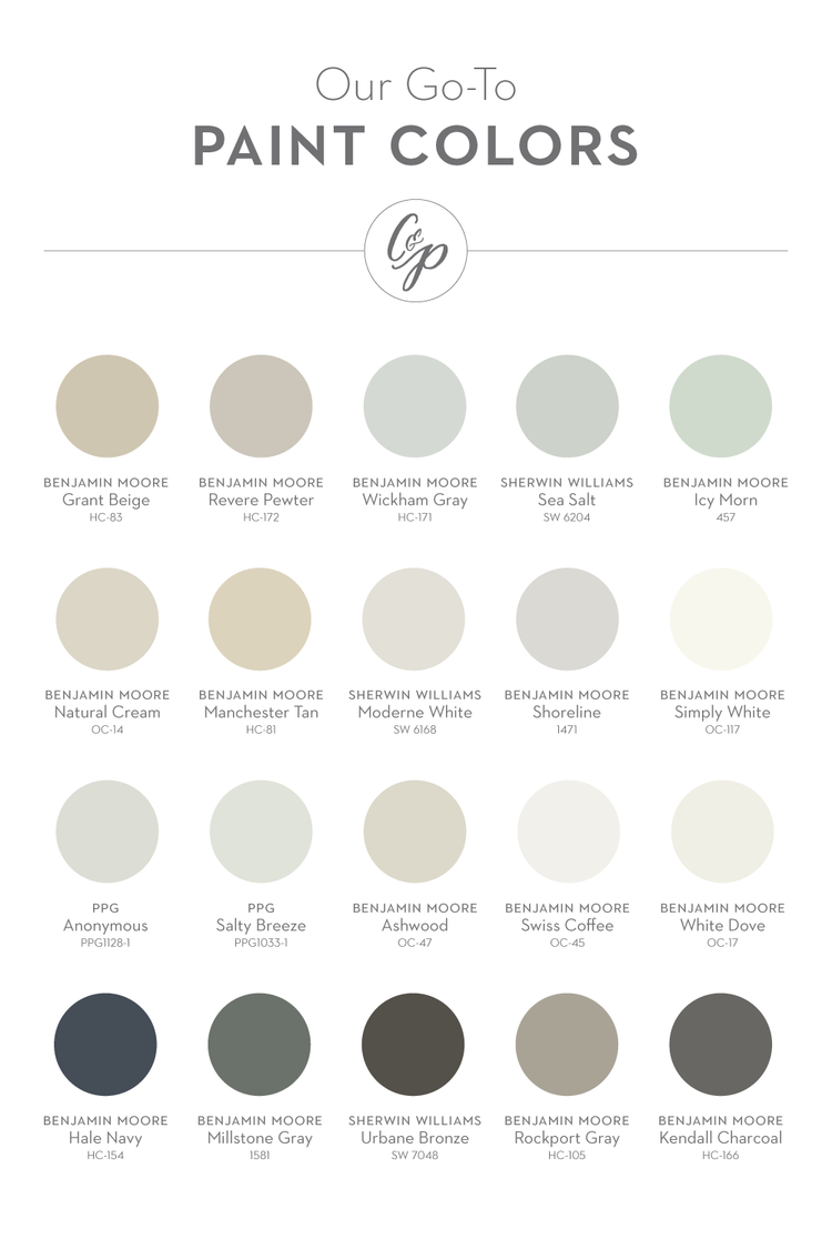 Our favorite paint colors from left to right grant for Benjamin moore creamy beige