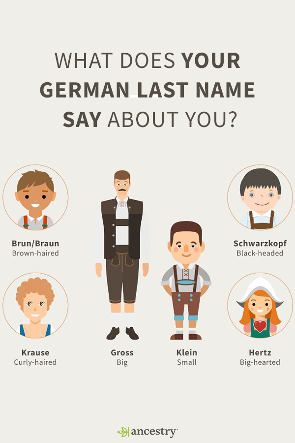 how german are you your last name may offer a clue enter your last name to learn its meaning. Black Bedroom Furniture Sets. Home Design Ideas