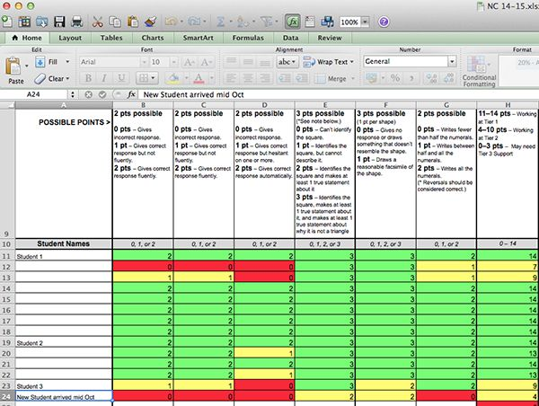 Using Excel Scoring Guides For Number Corner Assessments  Bridges
