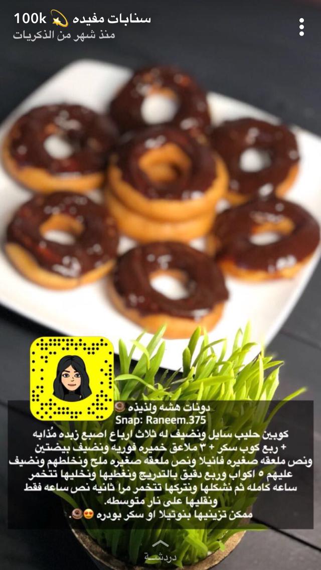 Pin By Raghd On طبخ امي Food Breakfast Desserts