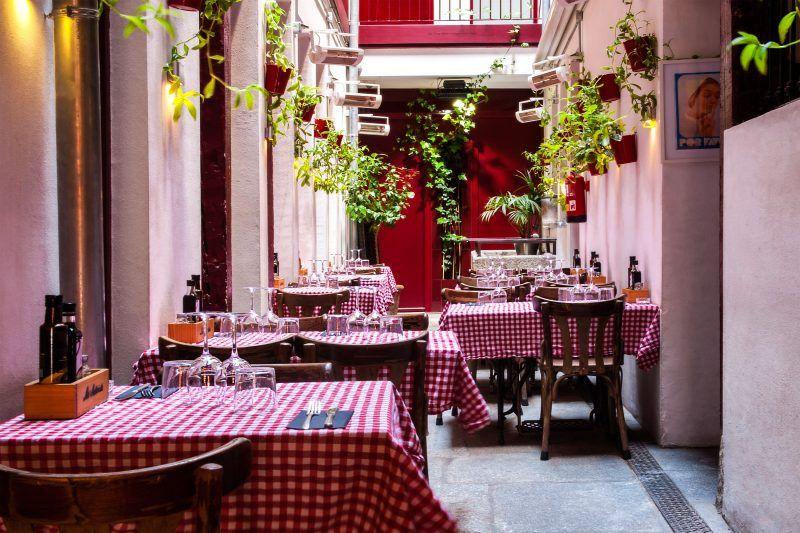 Las Terrazas De Invierno En Madrid Para Disfrutar Calentito Del Frio Castizo Cenar En Madrid Recetas De Comida En Espanol Restaurantes