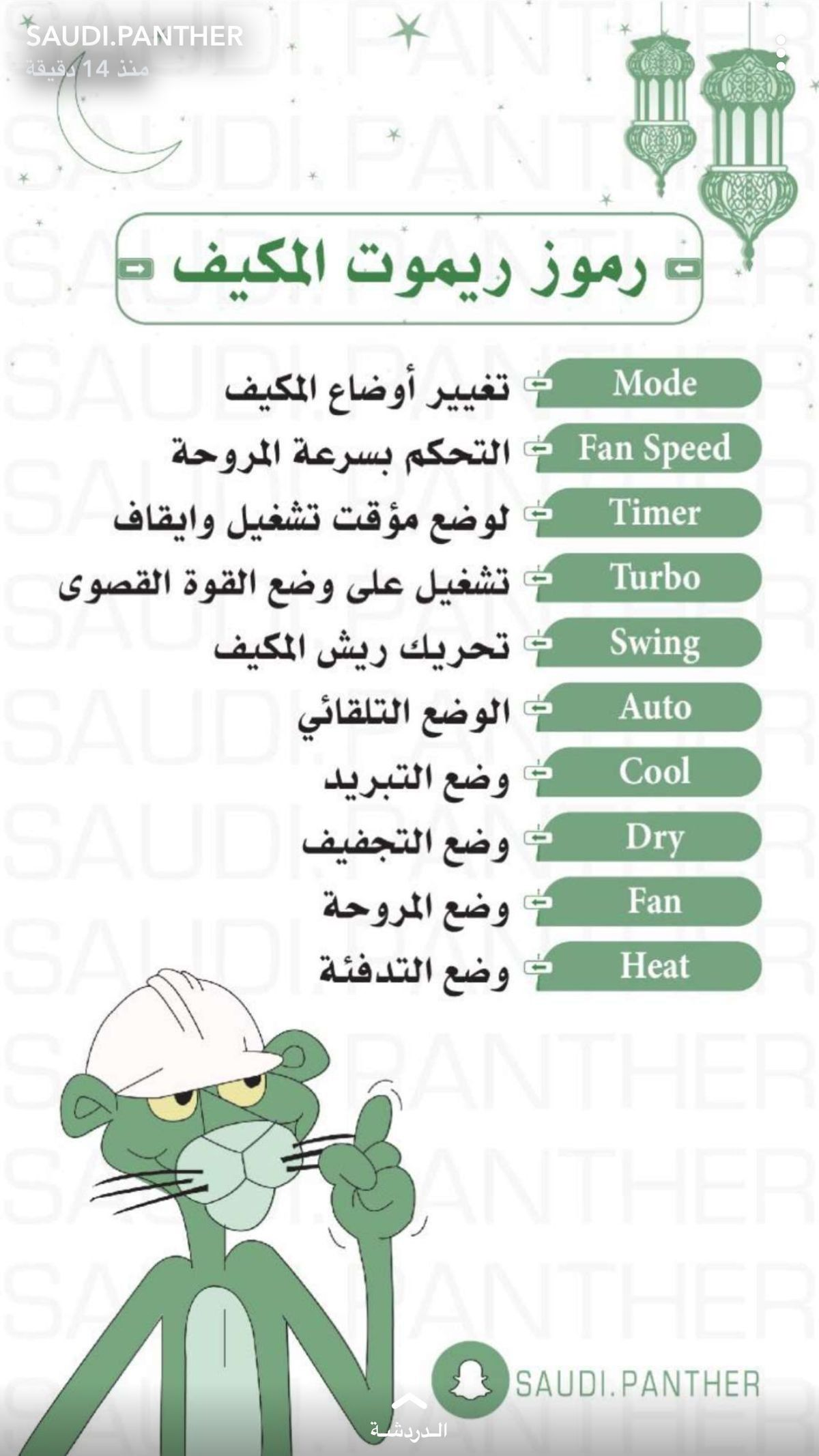 Pin By Fatima Hijazi On معلومات In 2020 Programming Apps Learning Websites Learning Apps