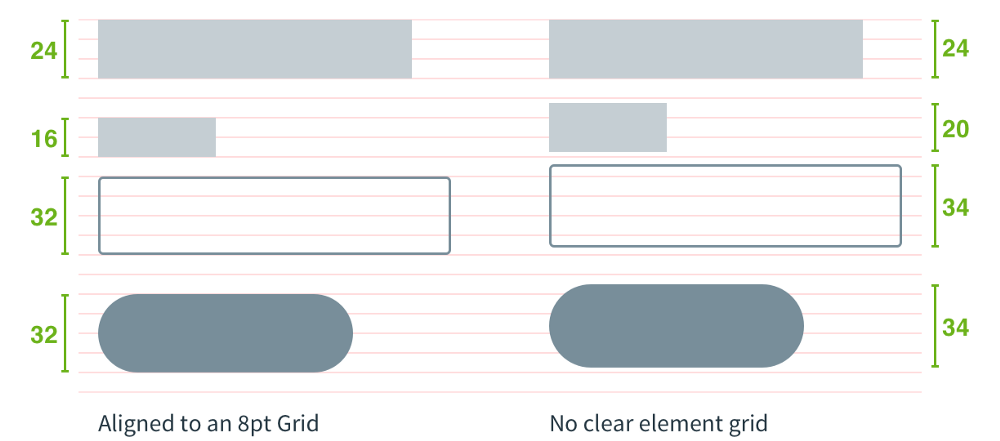 Intro to The 8-Point Grid System | UX | Grid system, Design