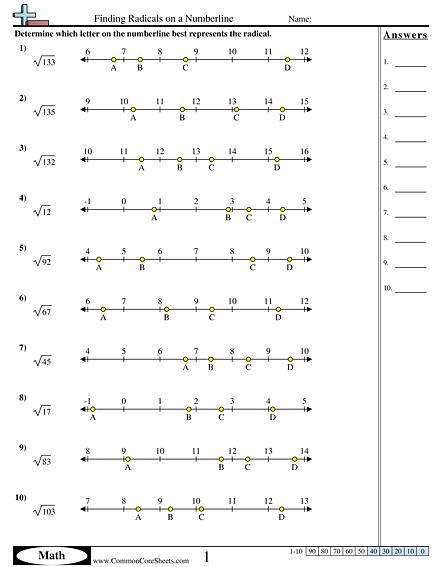 Algebra Worksheets Finding Radicals On A Numberline Worksheet Number Line Rational Numbers Number Worksheets