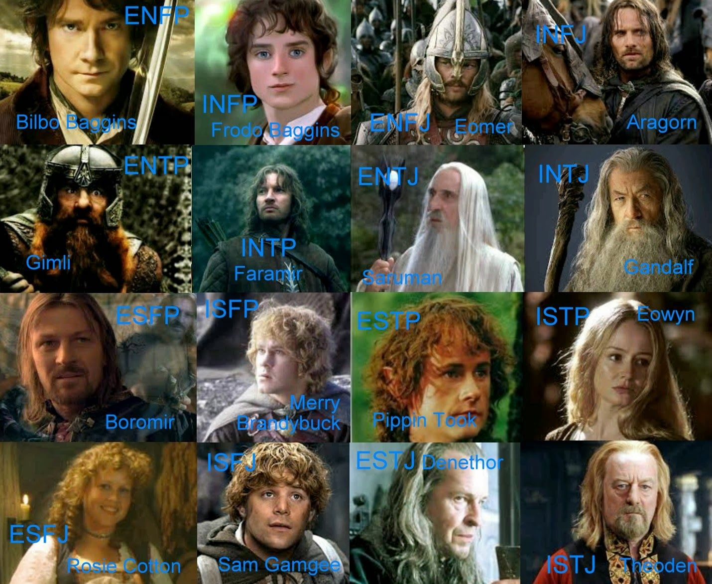 A much better LOTR MBTI chart.  Especially when it comes to Aragorn.