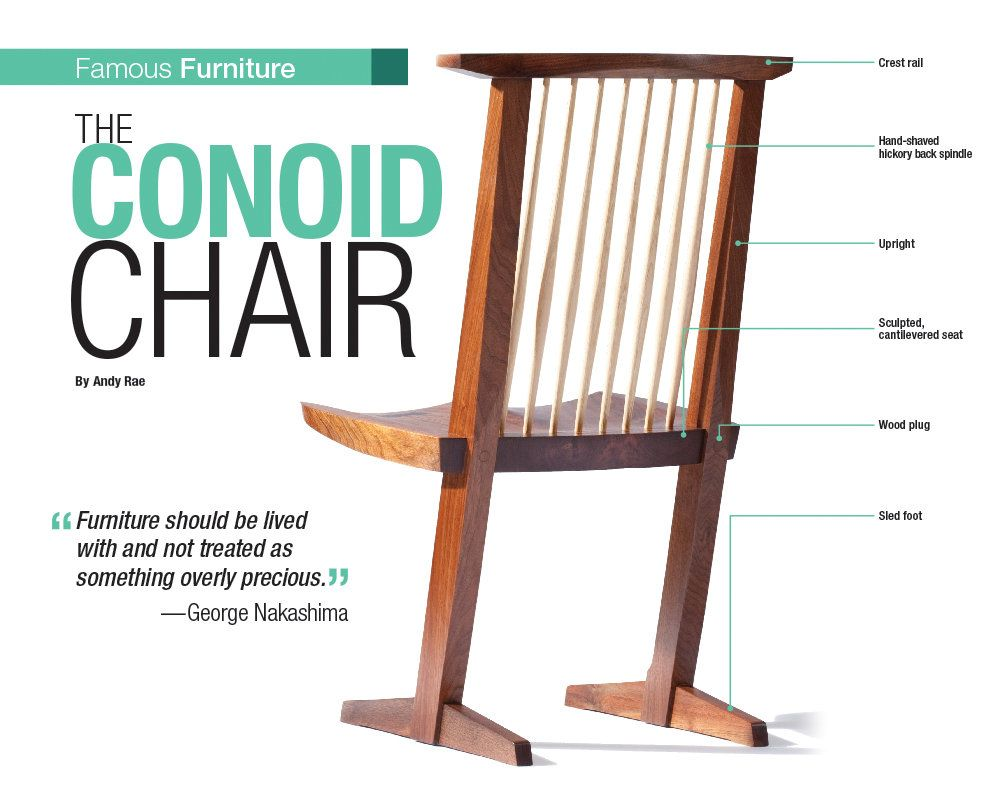 Famous Furniture The Conoid Chair Nakashima Furniture Chair George Nakashima Furniture