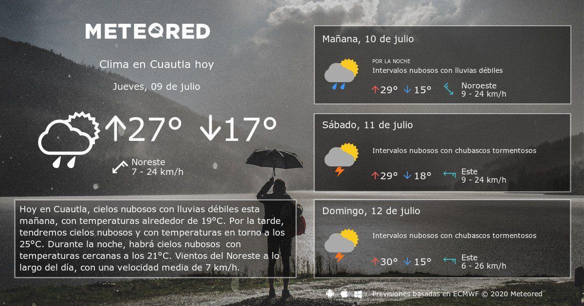Clima En Cuautla Meteored Clima Imágenes De Buenas Noches Imagenes De Buenos