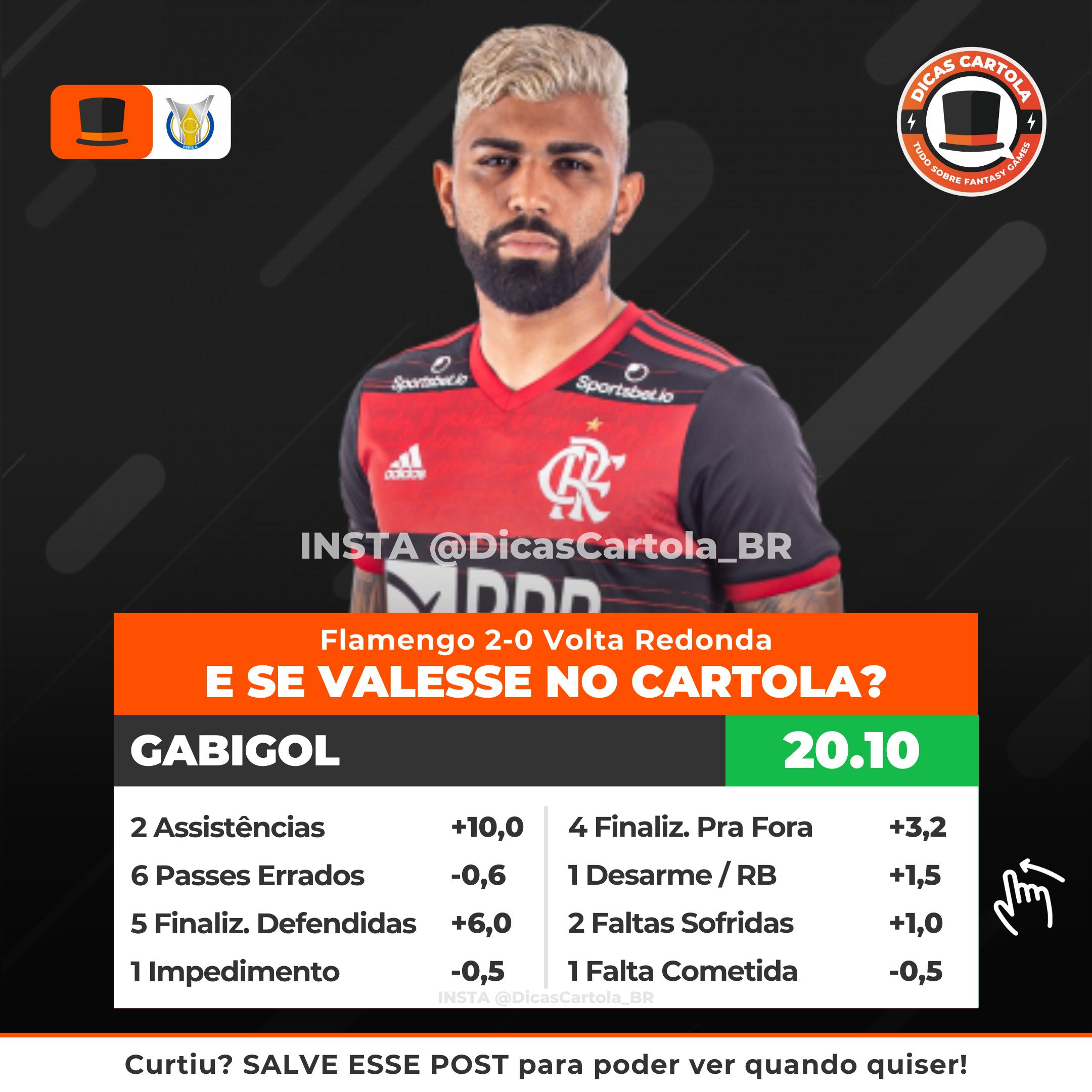 Pin em Cartola FC