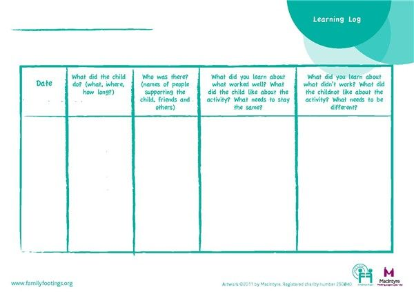 Learning Log Thinking Tool To Download A Pdf Which You Can Edit