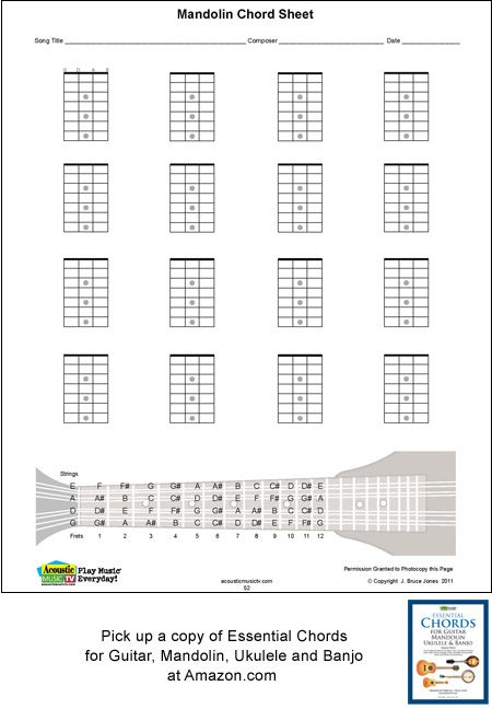 graphic relating to Printable Mandolin Chord Chart called Printable Mandolin Chord Chart Mandolin Things Ukulele