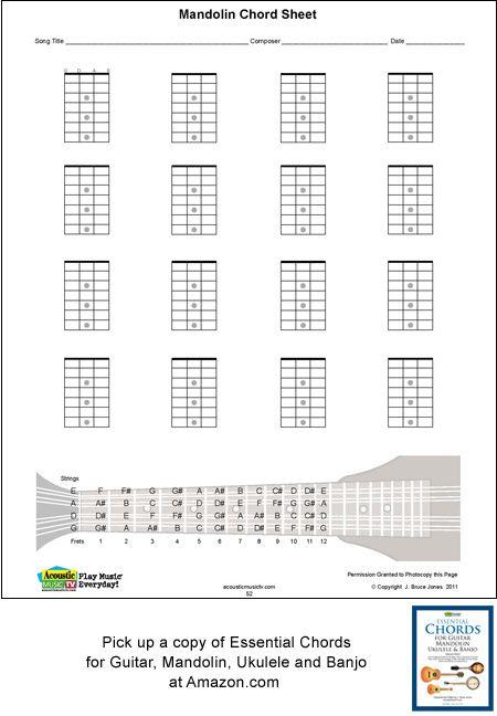 Printable Mandolin Chord Chart Mandolin Stuff Pinterest - mandolin chord chart