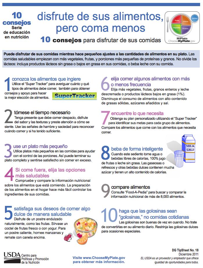 10 consejos de dieta