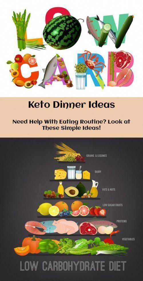7 Day Ketogenic Diet Meal Plan Delicious And Easy Keto Recipe Carbohydrates  Our food stores Carbohydrates always play an important role in peoples diet They are used as...