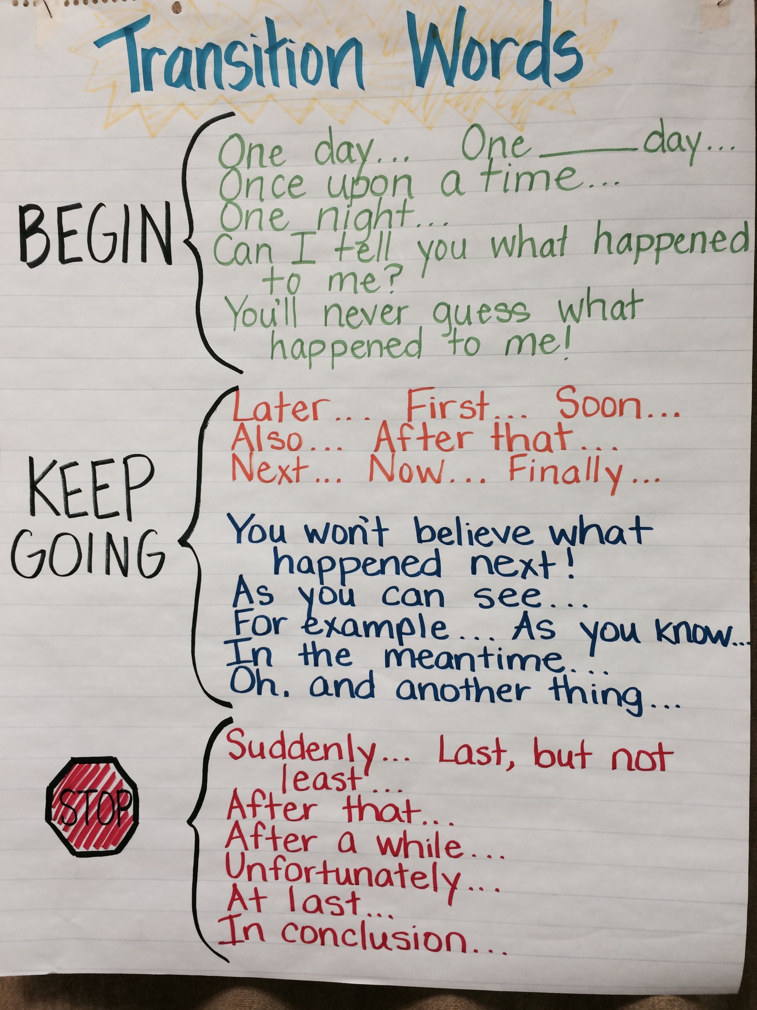 Image Result For Transition Word Anchor Chart With Images