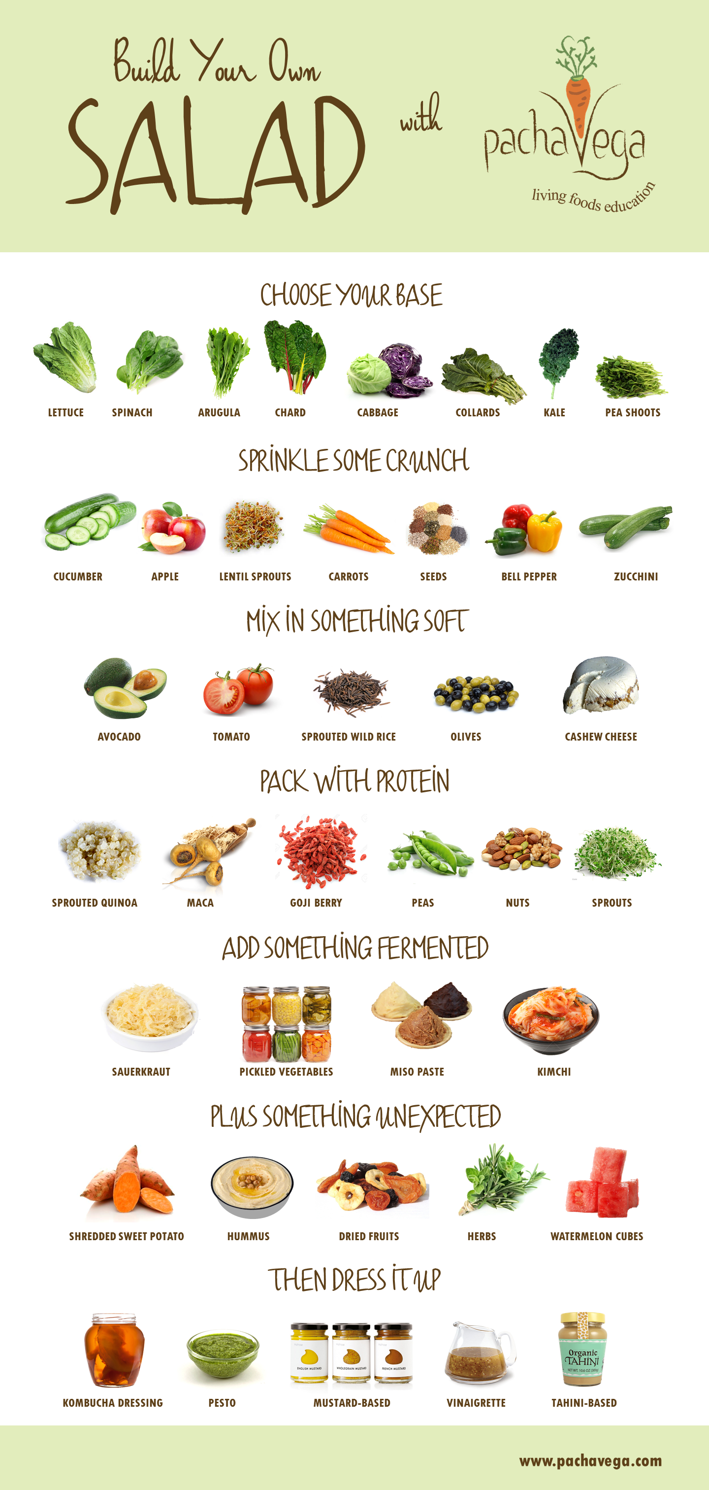 Byo Build Your Own Salad With This Easy To Follow Guide Living Food Raw Food Recipes Healthy Eating Recipes