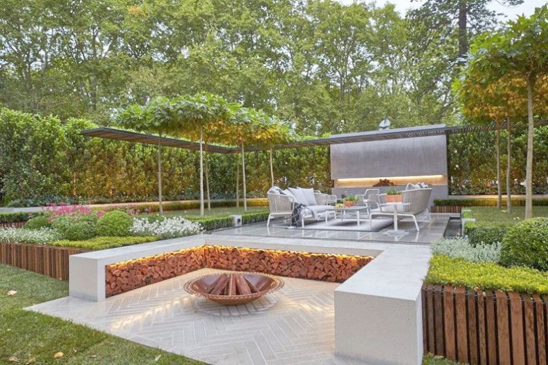 Landscape Gardening Course Melbourne Any Landscape Gardening Jobs Coventry Landscape Architect Outdoor Fire Pit Seating Fire Pit Seating Area Fire Pit Seating