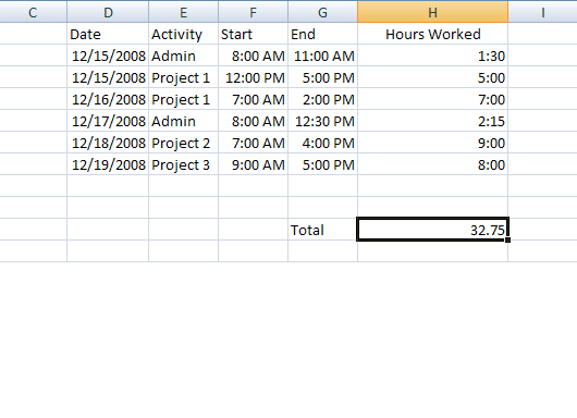 keeping track of hours