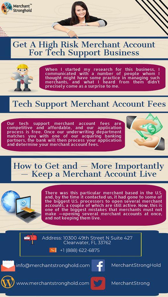 Https Flic Kr G Fvlmy Merchant Stronghold Merchant Account