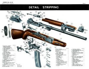 the m2 carbine (1945) the fully automatic mechanics guns M1 M2 Carbine Parts