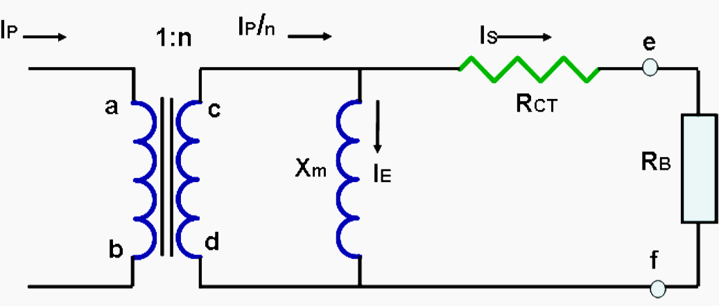 Simplified equivalent circuit of a current transformer Power
