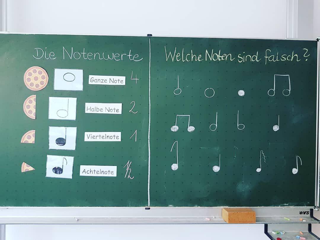 """Grundschullehrerin in Bayern � on Instagram: """"Notenwerte Musik ���� Notenwerte einfach erklärt mit Pizzastücken � Zur Übung gibt's ein Heftchen das heißt: den Notenwerten auf der Spur!…"""""""